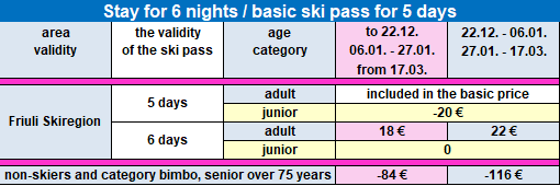 ski pass for 5 days